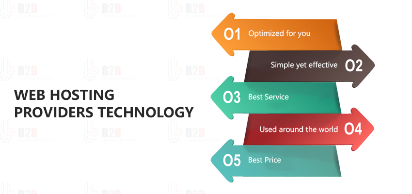 Web Hosting Providers Technology