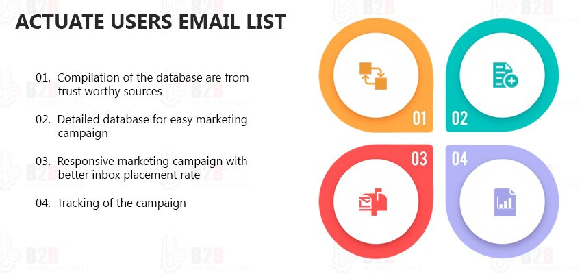 Actuate Users Email List