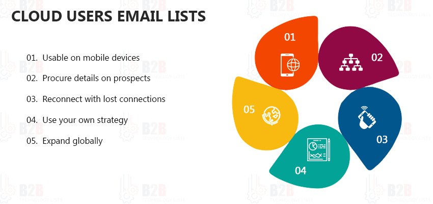Cloud Users Email Lists