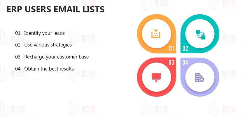 ERP Users Mailing List
