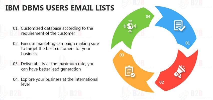 IBM DBMS Users Email List