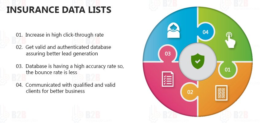 Insurance Data Lists | Insurance Industry Email Lists
