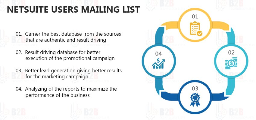 NetSuite Users Mailing List