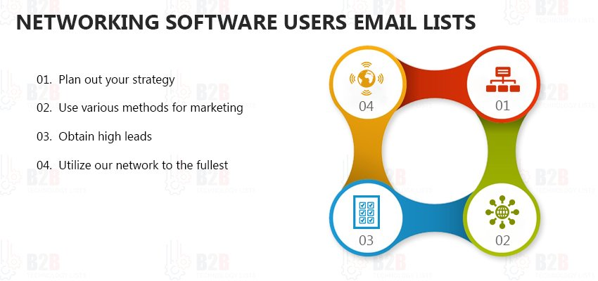 Networking Software Users Email Lists