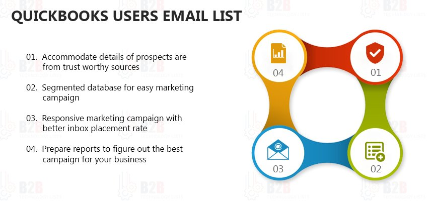 QuickBooks Users Email List