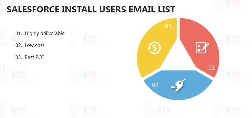Salesforce Install Users Email List