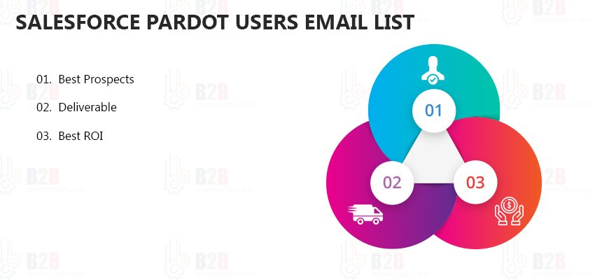 Salesforce Marketing Cloud Users Email List
