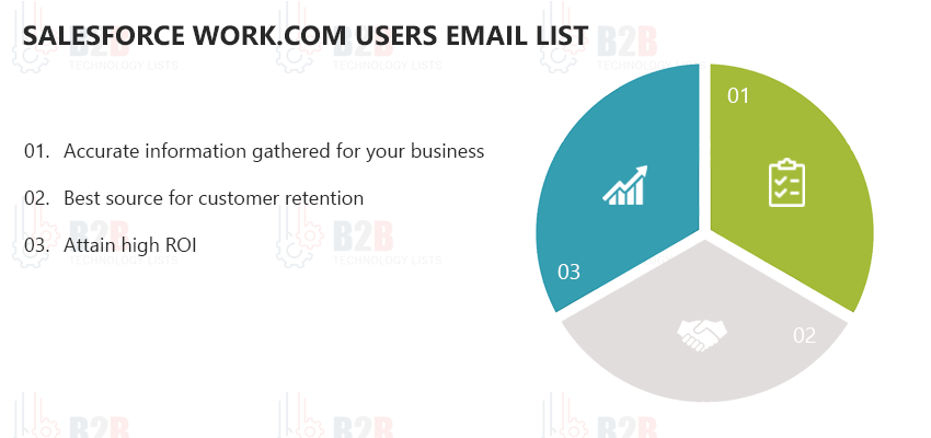 Salesforce Work.com Users Email List