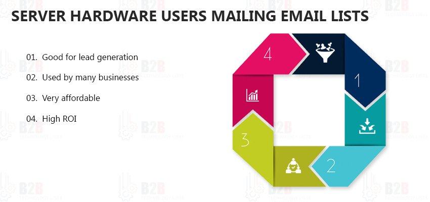 Server Hardware Users Mailing Email Lists
